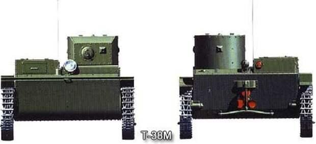На рисунках и фото - Т-38М Исто́рия, военное, плавающие танки, советские танки, танки, танки РККА