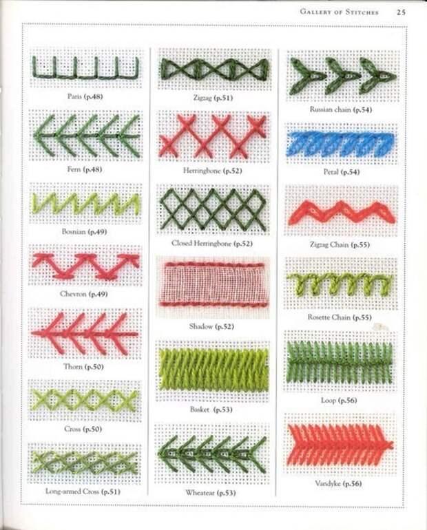 Коллекция стежков для вышивки