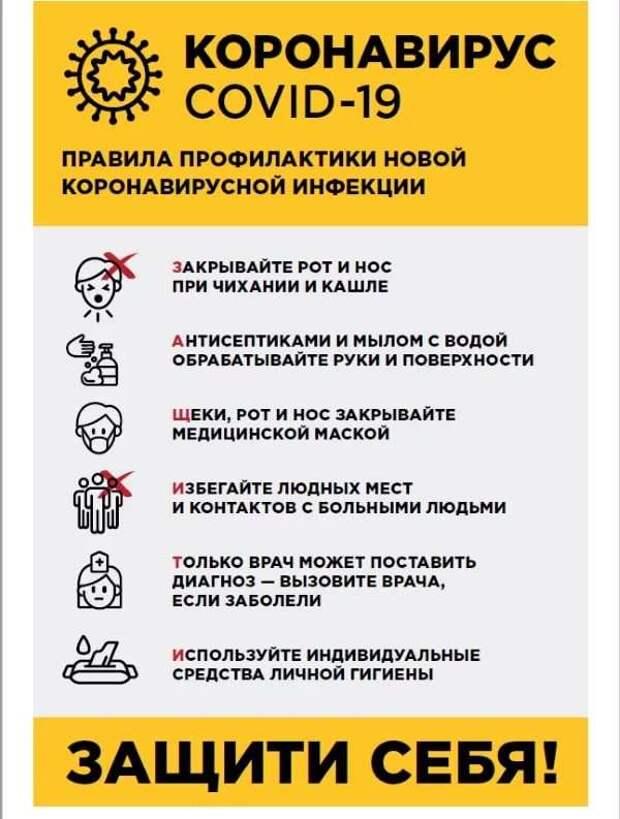 Предупреждающие таблички по коронавирусу. Подборкаchert-poberi-tablichki-koronavirus-55370614122020-9 картинка chert-poberi-tablichki-koronavirus-55370614122020-9