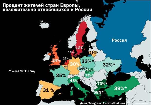 Отношение европейцев к России, СМИ-индуцированная нелюбовь и Спутник V на втором месте