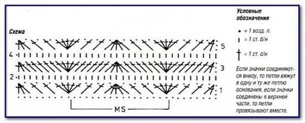 vjazanyi-snud-zigzag-udachi-images-big (2) (600x243, 40Kb)