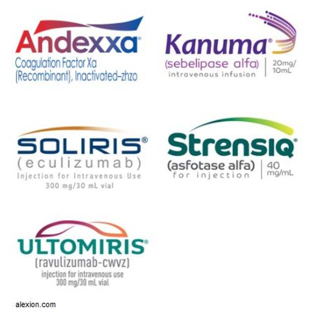 Alexion Pharmaceuticals значительно недооценена
