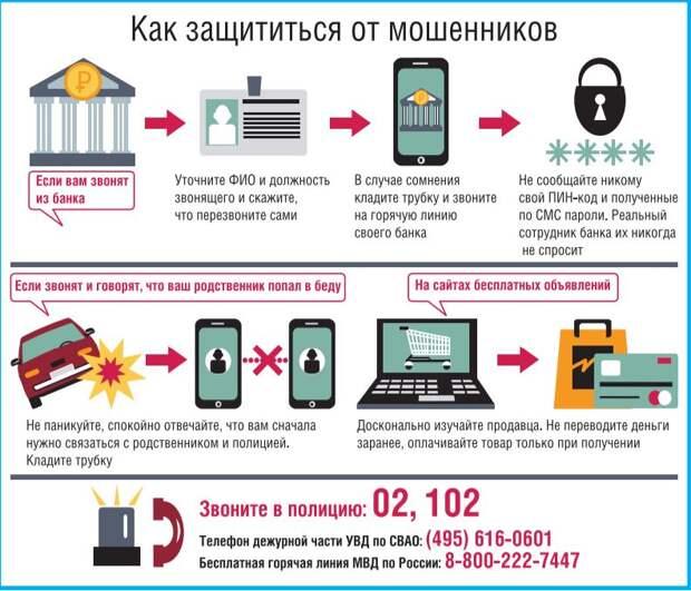 Как защититься от телефонных мошенников – советы УВД по СВАО