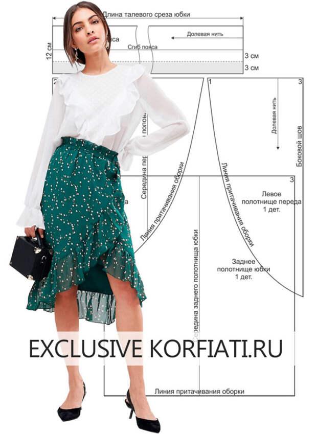 Как сшить юбку без выкройки