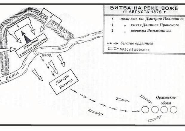 Как Дмитрий Иванович уничтожил ордынское войско на реке Воже