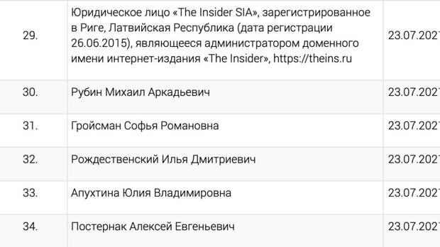 Пополнение списка иностранных агентов