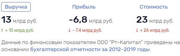 «Химия» в «откуп» за Якутию