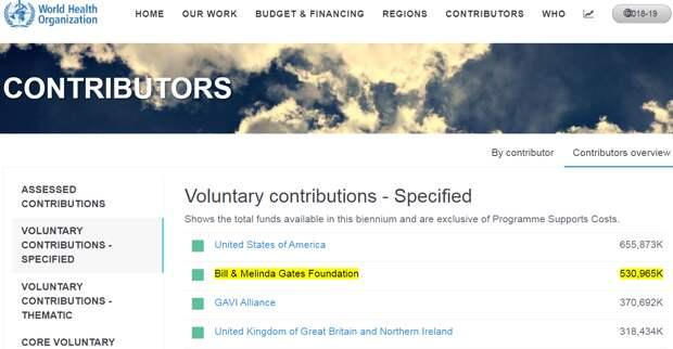 Скриншот сайта open.who.int