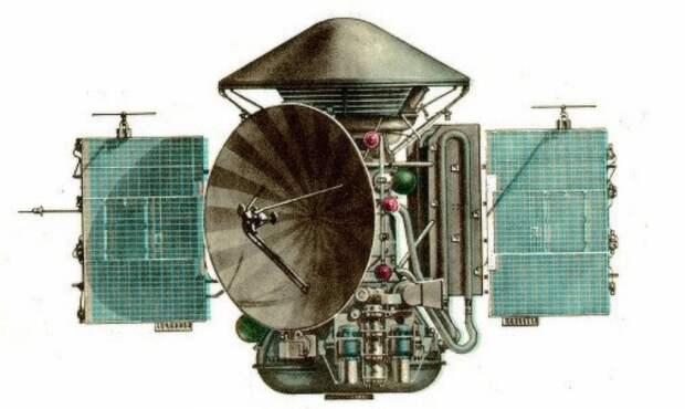 """""""Семь минут ужаса"""". Марсоход Perseverance совершает посадку на Марс - трансляция"""
