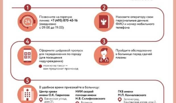 Выплаты переболевшим коронавирусом: кому положены, сколько и как получить