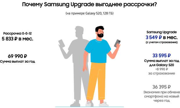 Как купить флагманский смартфон и не отдать кучу денег