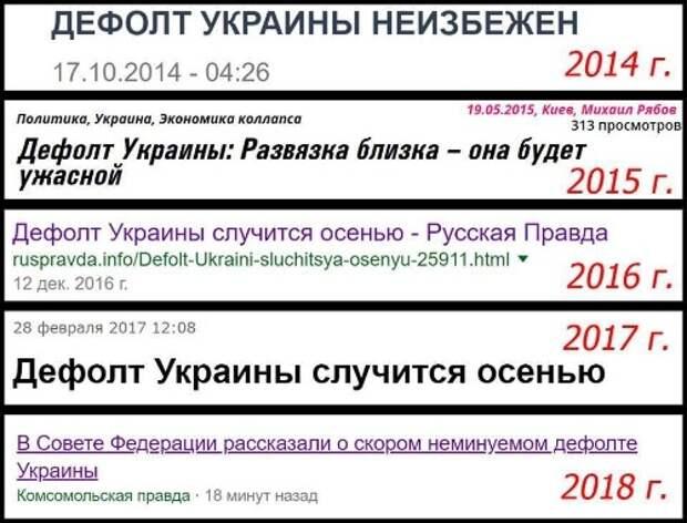Украина: пропаганда и реальность