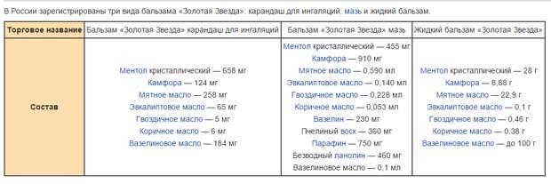 """История легендарной """"Звездочки"""""""