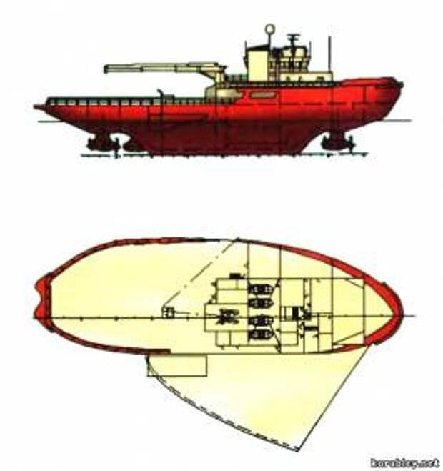 Суда двойного действия и ледокол с асимметричным корпусом
