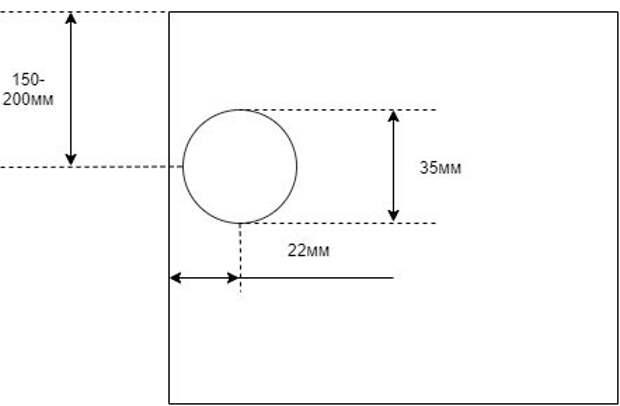 Мебельные петли часть 2. Разметка, сверление и установка.