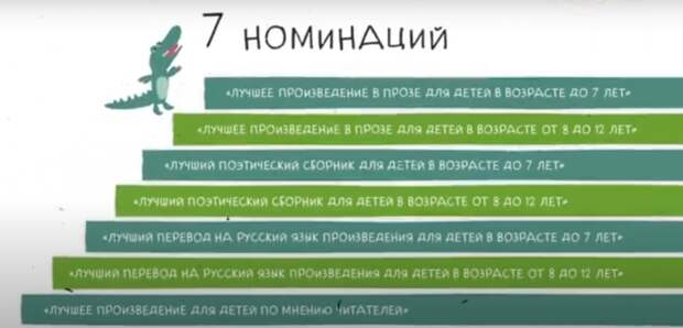 Детских писателей Южнопортового приглашают принять участие в конкурсе Чуковского
