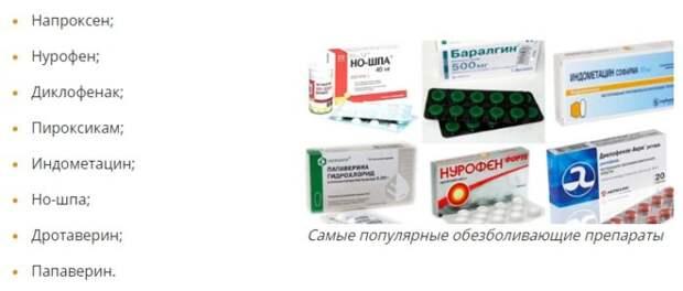 Список лучших таблеток и лекарств для лечения ПМС (предменструального синдрома) 2 - Google Chrome