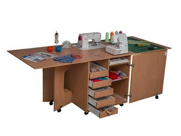 Мебель для шитья и ВТО