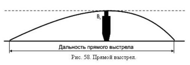 О безвозвратных потерях бронетехники СССР и Германии в 1943 году
