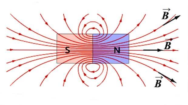 Американские физики изобрели самый тонкий магнит в мире