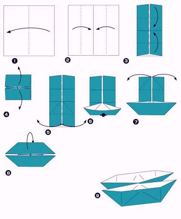 3. Двойная лодка бумажные кораблики, детство, запускать, лужи, ностальгия