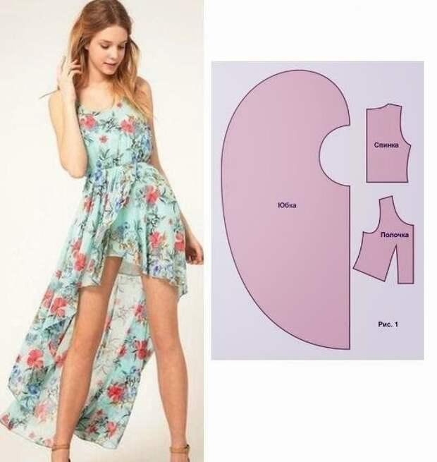 Простые выкройки для создания красивой одежды