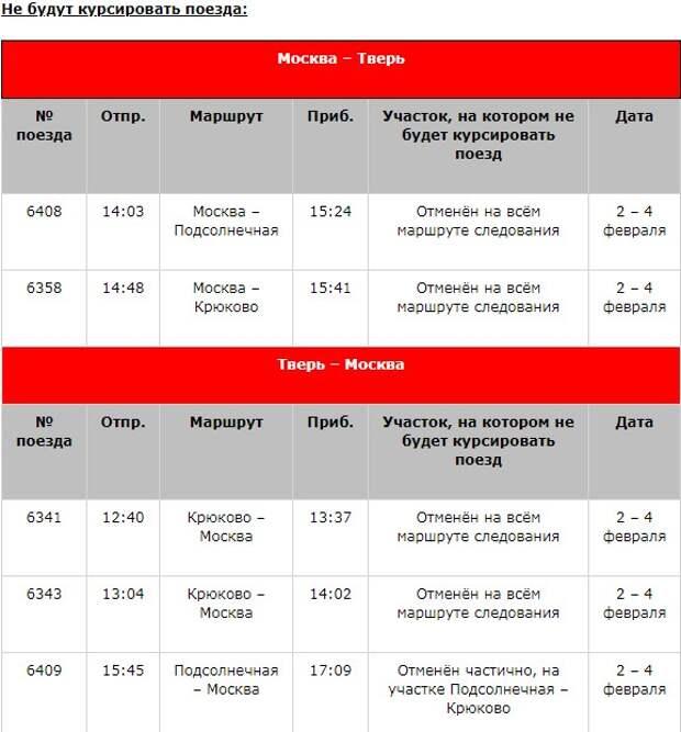 В феврале изменится расписание электричек от станции Ховрино