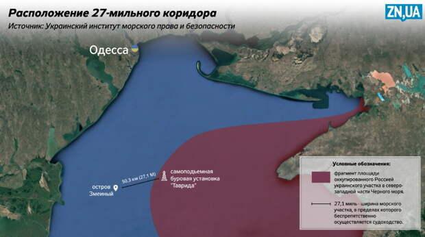 «Путин распорядился парализовать работу украинских портов» – «ЗН»