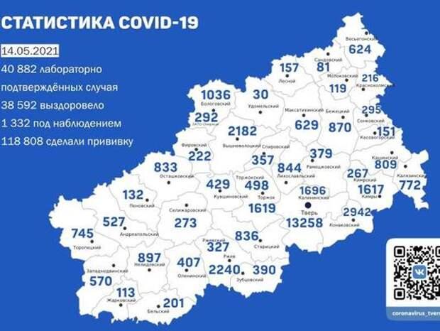 За сутки в Тверской области 75 человек заразились коронавирусом