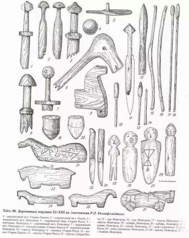 Детские деревянные мечи и др. деревянные игрушки Древней Руси (VIII - XIII вв.)
