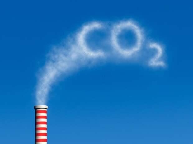 CO2 парникоаые газы вредные выбросы