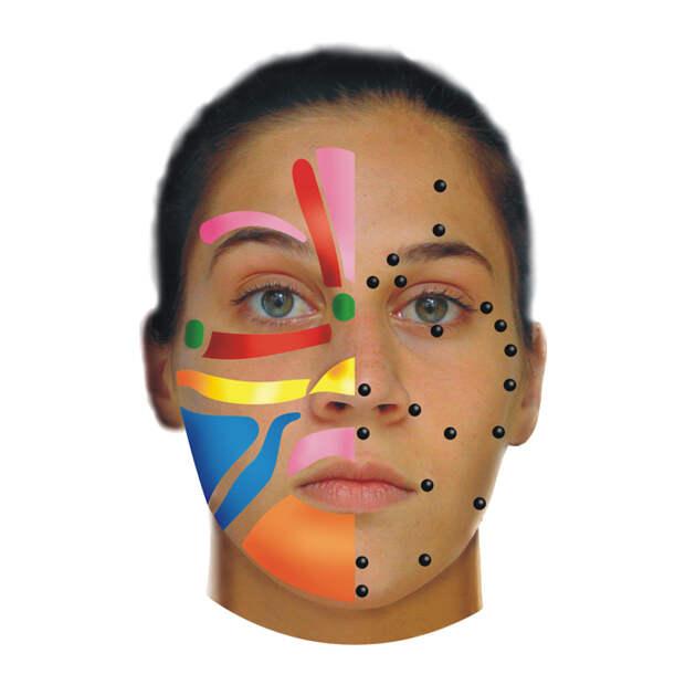 Коруги: уникальная японская техника правки лица