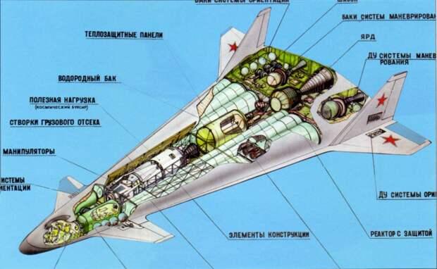 Россиянин придумал уникальный космический корабль, которому не нужна ракета-носитель
