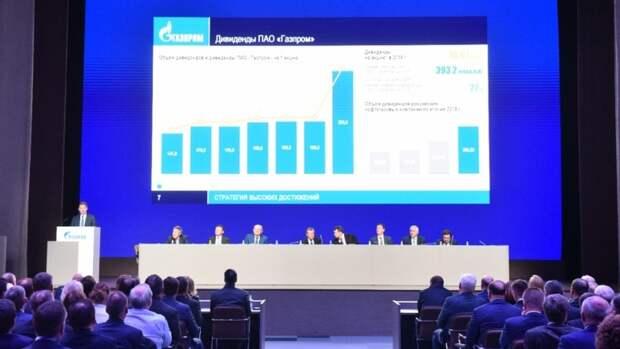 Задивидендами непостоим: Дни инвестора «Газпрома» взарубежных СМИ