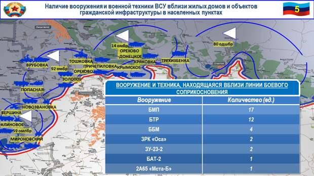 Сводка за неделю от военкора Маг о событиях в ДНР и ЛНР 28.05.21 – 03.06.21