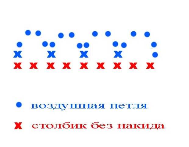 """""""Солнечные"""" пинетки. МК"""