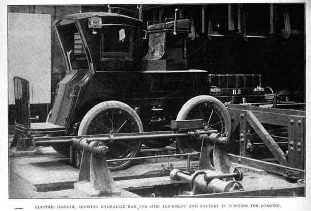 Электрические приборы до 1917 года
