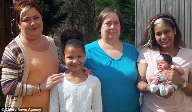 Четыре поколения семьи Уорти волосы, девочка, метка