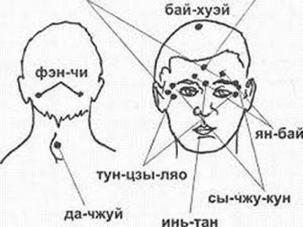 Гипертония: Восточная техника, которая поможет нормализовать давление