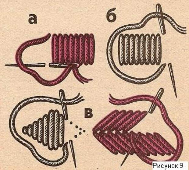 Вышивка. Счётные швы. Урок № 2