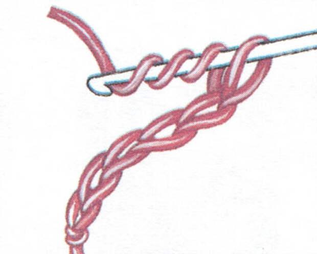 Столбик с тремя накидами (фото 1)