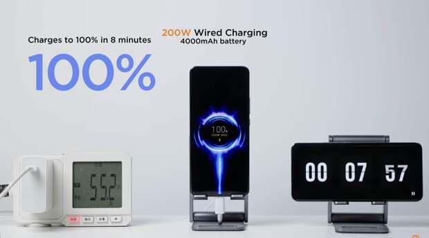 Xiaomi представила проводное зарядное устройство с мощностью 200 Вт