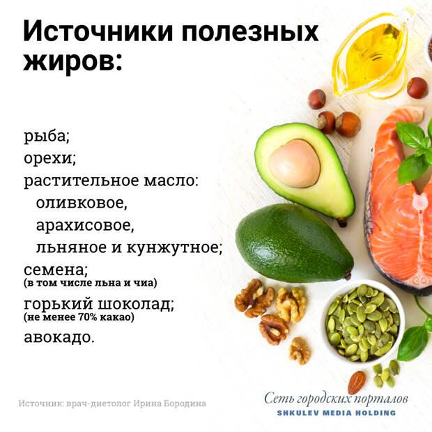 В этих продуктах содержатся полезные жиры