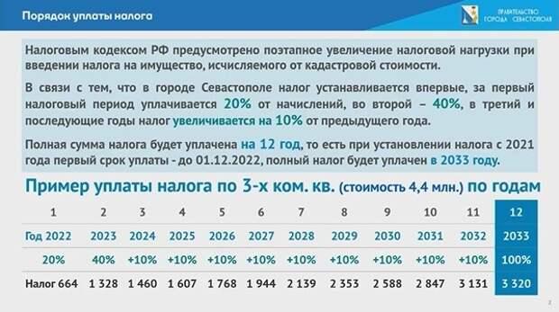Единороссы осчастливили севастопольцев налогом