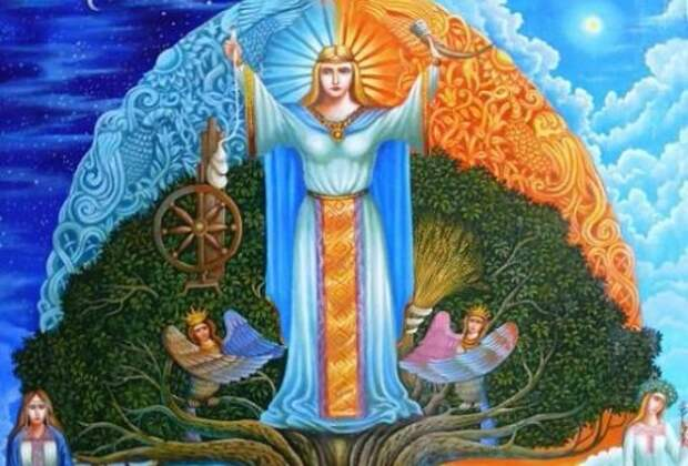 Богиня Макошь (Мокошь)