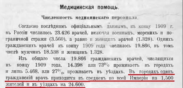 Число больниц до революции и при Сталине. Динамика роста