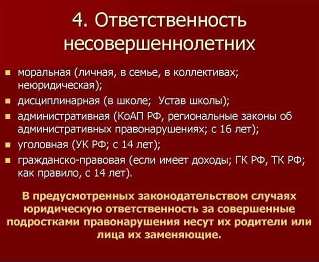 Комендантский час для несовершеннолетних. Закон в Москве и МО в 2021 году