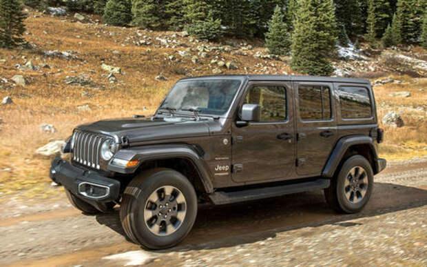 Объявлен отзыв автомобилей Fiat, Jeep и Chrysler