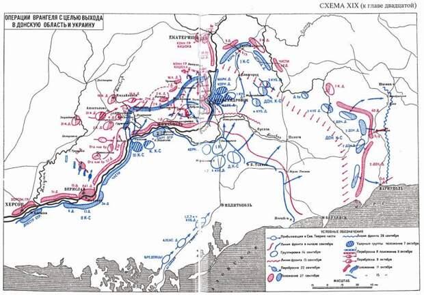 Последнее наступление Русской армии