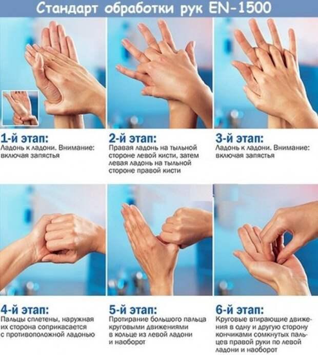 5 мая - Всемирный день гигиены рук.